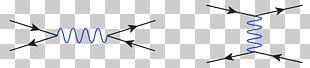 Feynman Diagram Photon Quantum Mechanics Physics PNG