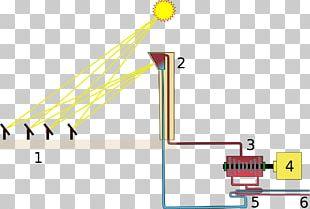 Concentrated Solar Power Central Térmica Solar Power Station Solar Energy PNG