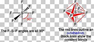 Sulfur Hexafluoride Molecular Geometry Lewis Structure VSEPR Theory Molecular Orbital Diagram PNG