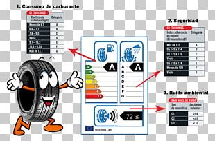 Car Uniform Tire Quality Grading Pirelli Tyre Label PNG