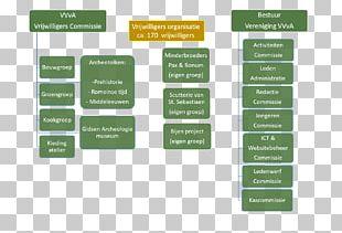 Organization Verband Community Service Archeon PNG