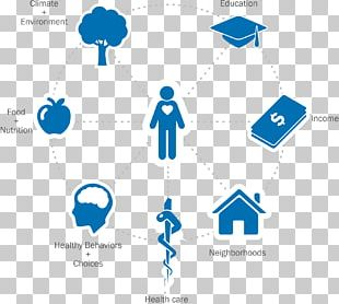 American Public Health Association Health Care Social Determinants Of Health PNG