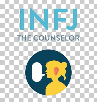Myers–Briggs Type Indicator Personality Type INFP INTJ PNG
