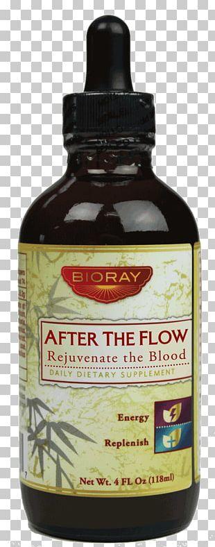 Dietary Supplement Bioray NDF Plus (NDF+) PNG