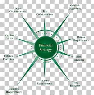Finance Financial Plan Strategic Financial Management Financial Services Investment Strategy PNG
