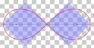 Triangle Squaring The Circle Lemniscate Of Bernoulli Plane PNG