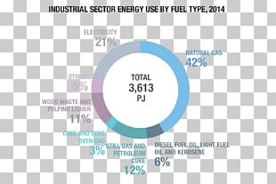 Natural Gas Electric Energy Consumption Greenhouse Gas Efficient Energy Use PNG