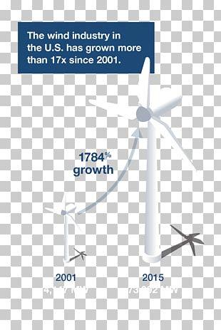 Wind Turbine Renewable Energy Wind Power PNG