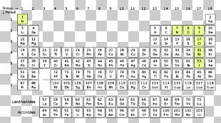 Diatomic Molecule Periodic Table Chemical Element Homonuclear Molecule PNG
