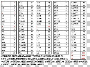 Ancient Rome Roman Numerals Numeral System Number Numerical Digit PNG
