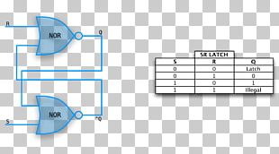 Digital Timing Diagram Flip-flop Circuito Sequencial Truth Table PNG