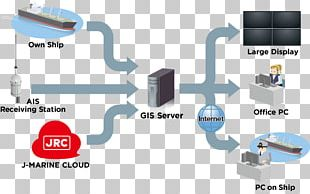 Automatic Identification System Computer Servers Geographic Information System Ube Shipping & Logistics PNG