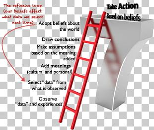 Inference Explanation Meaning Ladder Understanding PNG