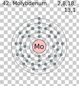 dot diagram of neptunium technical diagrams neptunium periodic table 47 neptunium pourbaix diagram showing