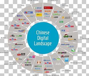 China Digital Marketing Digital Strategy E-commerce PNG