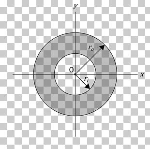 Circle Point Annulus Concentric Objects Angle PNG