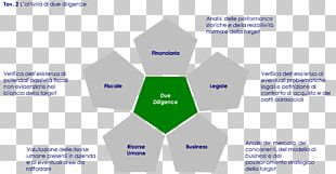 Due Diligence Business Organization Human Resource Management PNG
