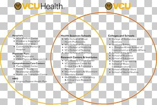 Virginia Commonwealth University Health Medicine Organization Virginia Commonwealth University School Of Nursing Hospital PNG