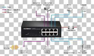network switch power over ethernet wiring diagram gigabit ethernet png