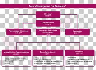 Corporate Governance Organizational Chart Management Business Plan PNG