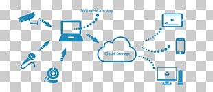 OneDrive Google Drive Cloud Storage Cloud Computing Computer Software PNG
