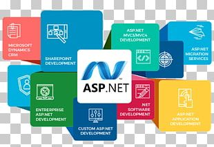Web Development ASP.NET .NET Framework Software Development Web Application Development PNG