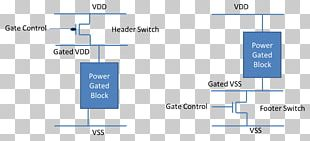 Power Gating Electronic Circuit Electric Power Electrical Switches Very-large-scale Integration PNG