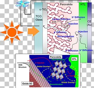 Research University Of Tokyo Inorganic Compound Solar Cell PNG