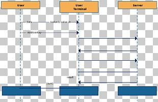 Document Sequence Diagram Message Sequence Chart PNG