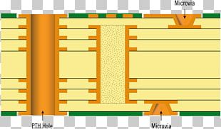 Printed Circuit Board Microvia Surface-mount Technology IPC Welding PNG