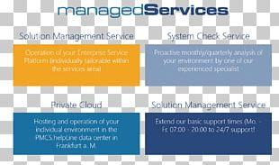 Information Technology PMCS GmbH & Co. KG Organization Management HelpLine PNG