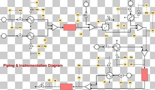 Piping And Instrumentation Diagram Chemical Reactor Process Engineering PNG