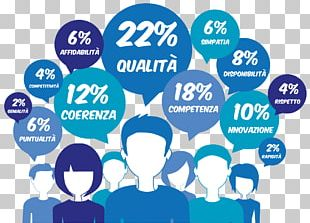 Brand Public Relations Lead Generation Online Advertising PNG
