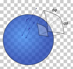 Solid Angle Sphere Solid Geometry Steradian PNG