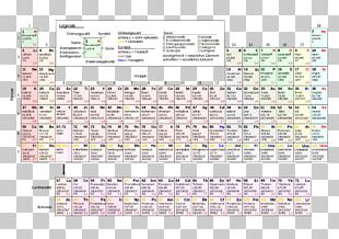 Periodic Table Chemical Element Chemistry Atomic Number Electron Configuration PNG