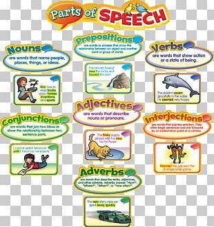 Part Of Speech TeachersPayTeachers Adjective Language Arts PNG