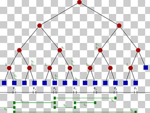 Computer Science Segment Tree Line Segment Data Structure PNG