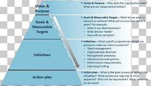 Business Plan Strategic Planning Business Process PNG