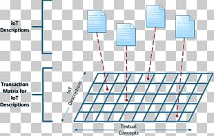 Geographic Information System Geographic Coordinate System PNG