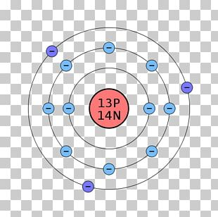 Atom Bohr Model Chemical Element Oxidation State Periodic Table PNG