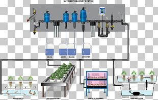 Nutrient Irrigation Hydroponics System Fertigation PNG