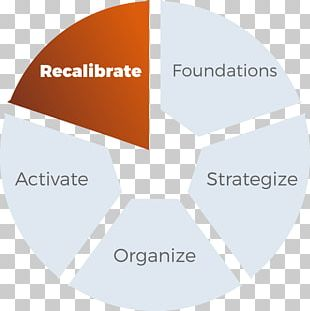 Diagram Pie Chart Organization PNG