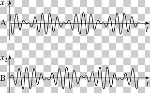 MATLAB MathWorks Simulink Computer Software Eigenfunction