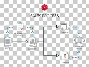 Sales Order PNG Images, Sales Order Clipart Free Download