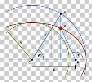 Eccentric Anomaly True Anomaly Mean Anomaly Orbit Semi-major And Semi-minor Axes PNG