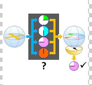 Quantum Mechanics Quantum State Quantum Teleportation Coherence PNG