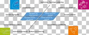 Top-down And Bottom-up Design Technology Top-down Und Bottom-up Management Style Computer Software PNG