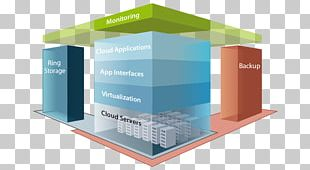 IT Infrastructure Cloud Computing Computer Network Information Technology PNG
