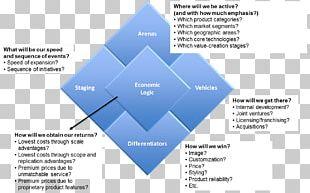 Market Segmentation Marketing Positioning Strategy PNG