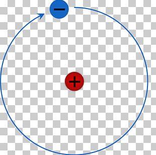 Bohr Model Hydrogen Atom Rutherford Model PNG